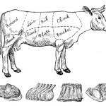 Como aprovechar la Carne de Res o Ternera: el Despiece
