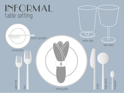 Poner la mesa: estilo informal